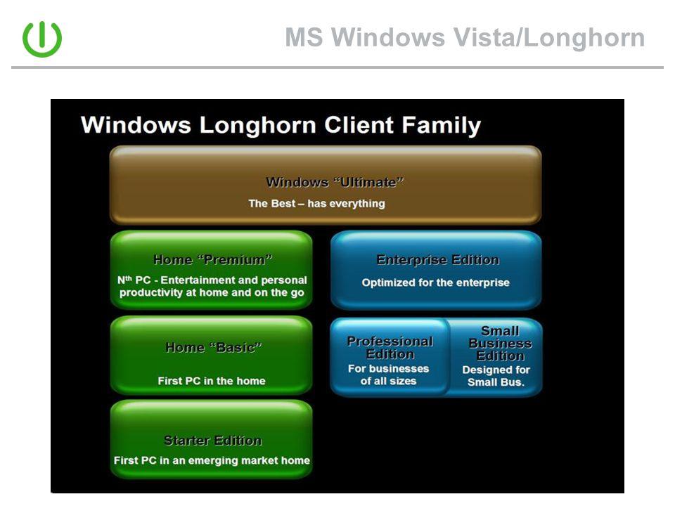 MS Windows Vista/Longhorn