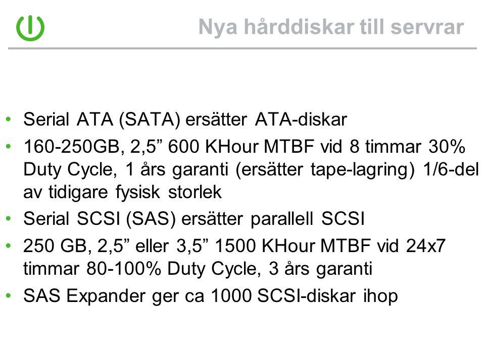Nya hårddiskar till servrar •Serial ATA (SATA) ersätter ATA-diskar •160-250GB, 2,5 600 KHour MTBF vid 8 timmar 30% Duty Cycle, 1 års garanti (ersätter tape-lagring) 1/6-del av tidigare fysisk storlek •Serial SCSI (SAS) ersätter parallell SCSI •250 GB, 2,5 eller 3,5 1500 KHour MTBF vid 24x7 timmar 80-100% Duty Cycle, 3 års garanti •SAS Expander ger ca 1000 SCSI-diskar ihop