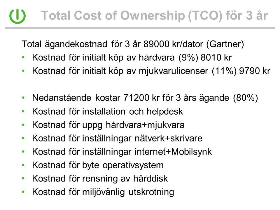 Total Cost of Ownership (TCO) för 3 år Total ägandekostnad för 3 år 89000 kr/dator (Gartner) •Kostnad för initialt köp av hårdvara (9%) 8010 kr •Kostnad för initialt köp av mjukvarulicenser (11%) 9790 kr •Nedanstående kostar 71200 kr för 3 års ägande (80%) •Kostnad för installation och helpdesk •Kostnad för uppg hårdvara+mjukvara •Kostnad för inställningar nätverk+skrivare •Kostnad för inställningar internet+Mobilsynk •Kostnad för byte operativsystem •Kostnad för rensning av hårddisk •Kostnad för miljövänlig utskrotning