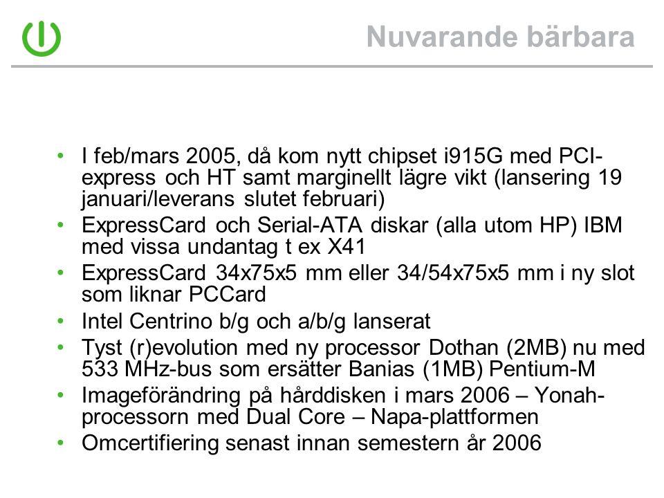 Nuvarande bärbara •I feb/mars 2005, då kom nytt chipset i915G med PCI- express och HT samt marginellt lägre vikt (lansering 19 januari/leverans slutet februari) •ExpressCard och Serial-ATA diskar (alla utom HP) IBM med vissa undantag t ex X41 •ExpressCard 34x75x5 mm eller 34/54x75x5 mm i ny slot som liknar PCCard •Intel Centrino b/g och a/b/g lanserat •Tyst (r)evolution med ny processor Dothan (2MB) nu med 533 MHz-bus som ersätter Banias (1MB) Pentium-M •Imageförändring på hårddisken i mars 2006 – Yonah- processorn med Dual Core – Napa-plattformen •Omcertifiering senast innan semestern år 2006