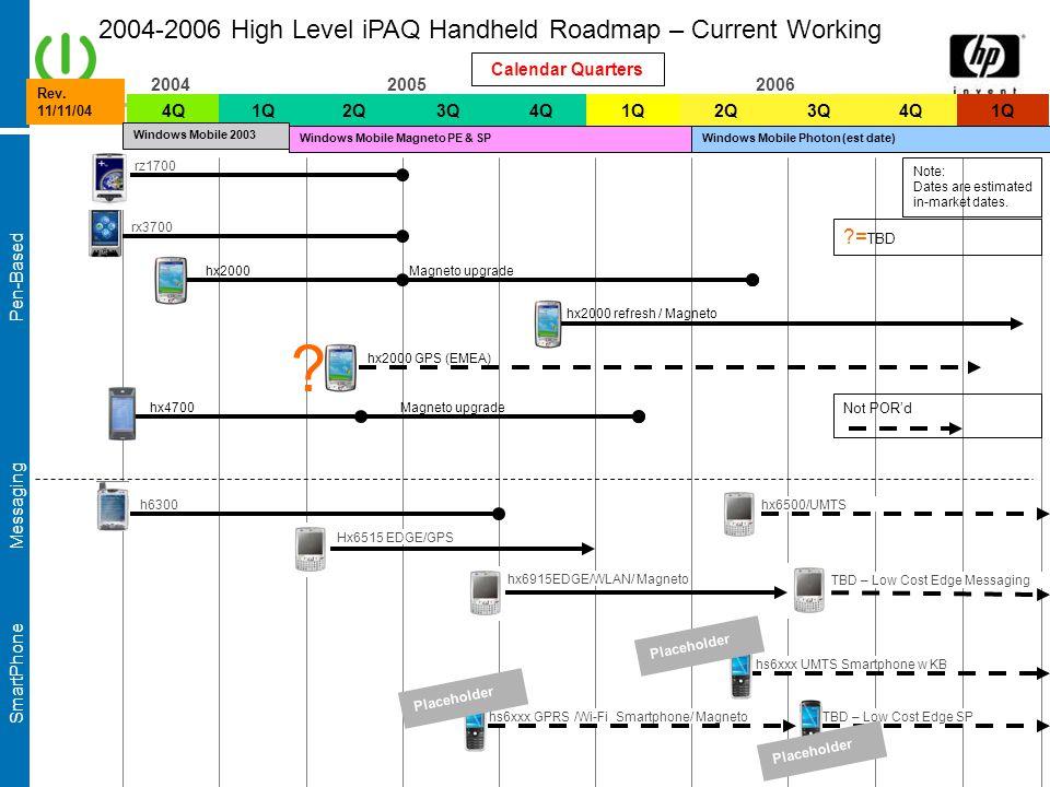 200520062004 4Q1Q2Q3Q4Q1Q2Q3Q4Q1Q 2004-2006 High Level iPAQ Handheld Roadmap – Current Working Rev. 11/11/04 Windows Mobile 2003 Windows Mobile Magnet