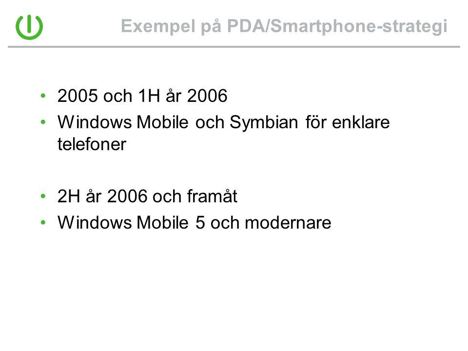 Exempel på PDA/Smartphone-strategi •2005 och 1H år 2006 •Windows Mobile och Symbian för enklare telefoner •2H år 2006 och framåt •Windows Mobile 5 och