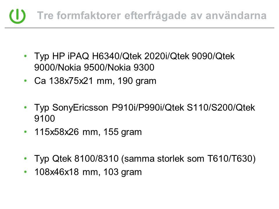 Tre formfaktorer efterfrågade av användarna •Typ HP iPAQ H6340/Qtek 2020i/Qtek 9090/Qtek 9000/Nokia 9500/Nokia 9300 •Ca 138x75x21 mm, 190 gram •Typ SonyEricsson P910i/P990i/Qtek S110/S200/Qtek 9100 •115x58x26 mm, 155 gram •Typ Qtek 8100/8310 (samma storlek som T610/T630) •108x46x18 mm, 103 gram