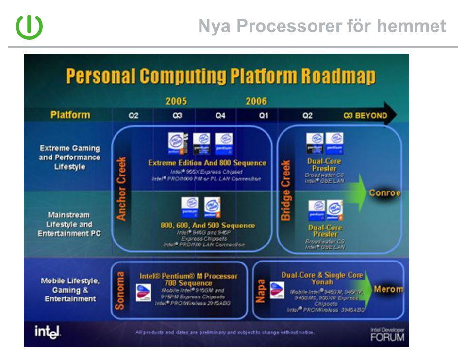 Nya Processorer för hemmet