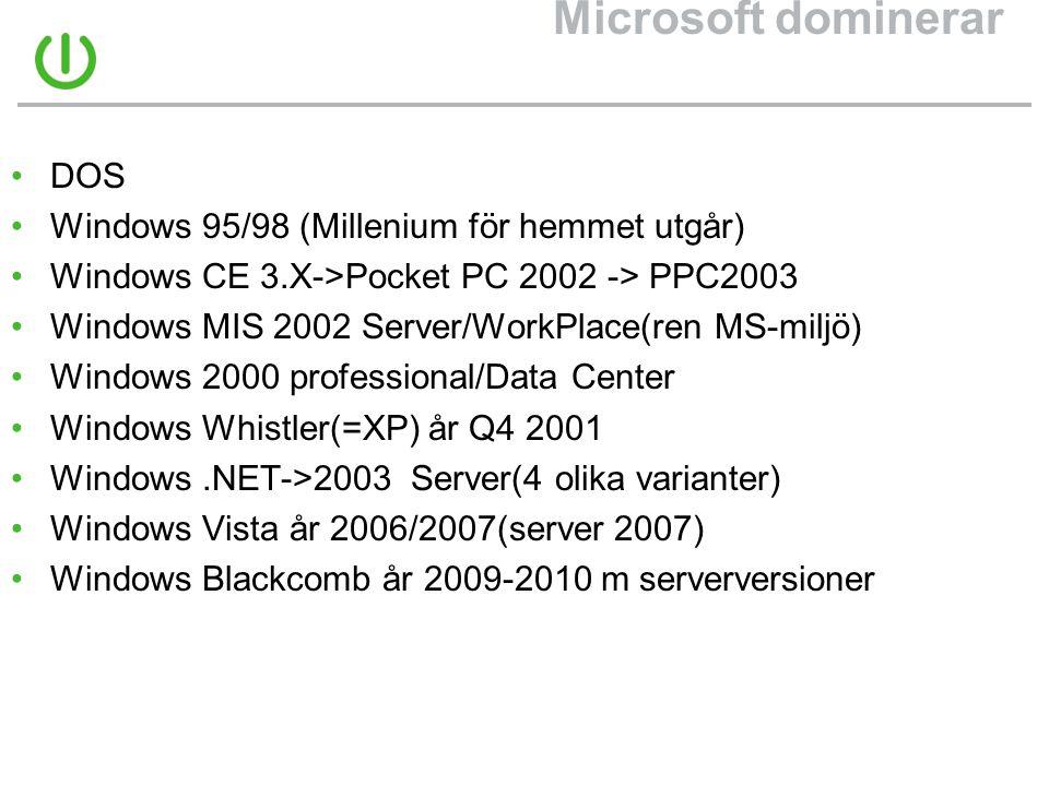 Microsoft dominerar •DOS •Windows 95/98 (Millenium för hemmet utgår) •Windows CE 3.X->Pocket PC 2002 -> PPC2003 •Windows MIS 2002 Server/WorkPlace(ren MS-miljö) •Windows 2000 professional/Data Center •Windows Whistler(=XP) år Q4 2001 •Windows.NET->2003 Server(4 olika varianter) •Windows Vista år 2006/2007(server 2007) •Windows Blackcomb år 2009-2010 m serverversioner