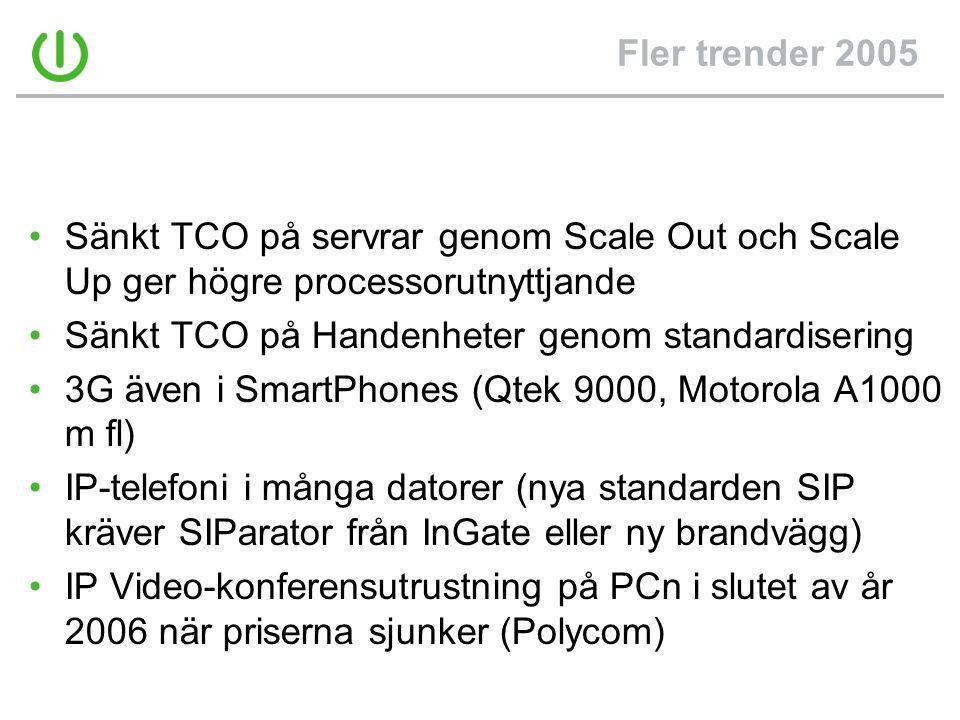 Fler trender 2005 •Sänkt TCO på servrar genom Scale Out och Scale Up ger högre processorutnyttjande •Sänkt TCO på Handenheter genom standardisering •3G även i SmartPhones (Qtek 9000, Motorola A1000 m fl) •IP-telefoni i många datorer (nya standarden SIP kräver SIParator från InGate eller ny brandvägg) •IP Video-konferensutrustning på PCn i slutet av år 2006 när priserna sjunker (Polycom)