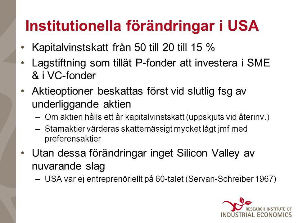 Institutionella förändringar i USA •Kapitalvinstskatt från 50 till 20 till 15 % •Lagstiftning som tillät P-fonder att investera i SME & i VC-fonder •Aktieoptioner beskattas först vid slutlig fsg av underliggande aktien –Om aktien hålls ett år kapitalvinstskatt (uppskjuts vid återinv.) –Stamaktier värderas skattemässigt mycket lågt jmf med preferensaktier •Utan dessa förändringar inget Silicon Valley av nuvarande slag –USA var ej entreprenöriellt på 60-talet (Servan-Schreiber 1967)
