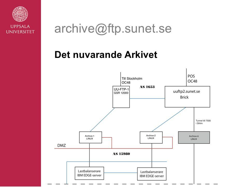 archive@ftp.sunet.se Det nuvarande Arkivet
