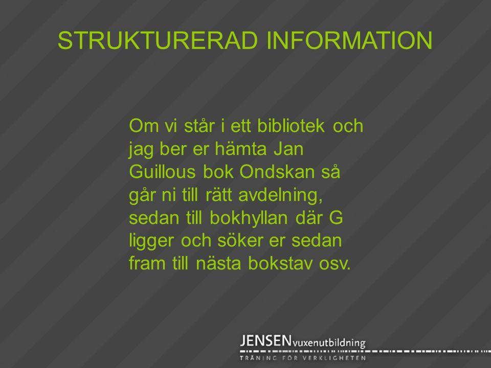 Om vi står i ett bibliotek och jag ber er hämta Jan Guillous bok Ondskan så går ni till rätt avdelning, sedan till bokhyllan där G ligger och söker er