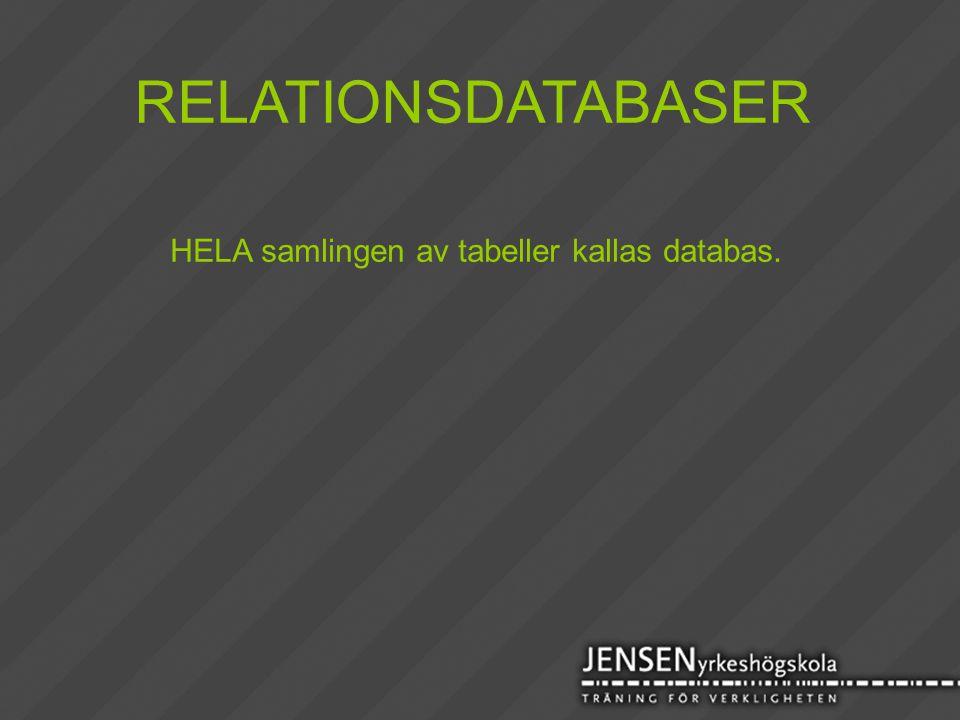 RELATIONSDATABASER HELA samlingen av tabeller kallas databas.