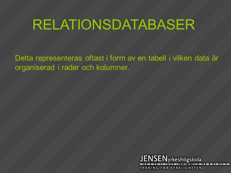 RELATIONSDATABASER Detta representeras oftast i form av en tabell i vilken data är organiserad i rader och kolumner.
