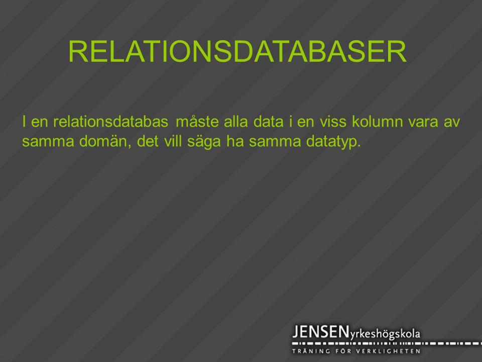 RELATIONSDATABASER I en relationsdatabas måste alla data i en viss kolumn vara av samma domän, det vill säga ha samma datatyp.