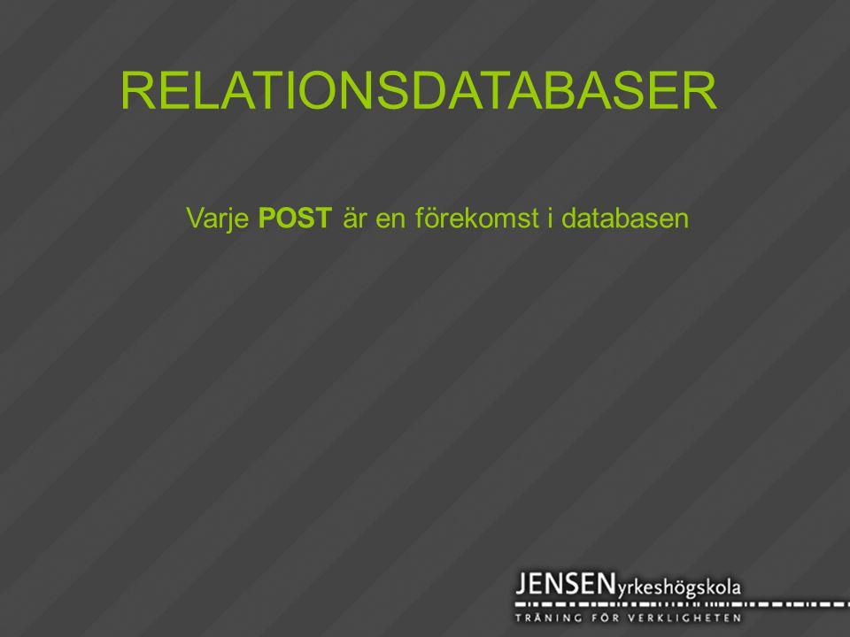 RELATIONSDATABASER Varje POST är en förekomst i databasen