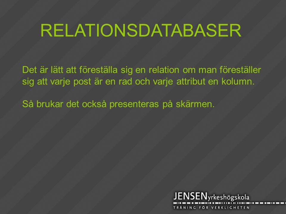 RELATIONSDATABASER Det är lätt att föreställa sig en relation om man föreställer sig att varje post är en rad och varje attribut en kolumn. Så brukar