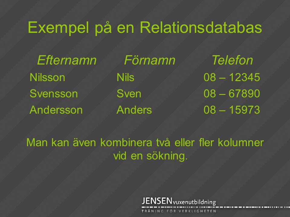 Exempel på en Relationsdatabas EfternamnFörnamnTelefon NilssonNils08 – 12345 SvenssonSven08 – 67890 AnderssonAnders08 – 15973 Man kan även kombinera t