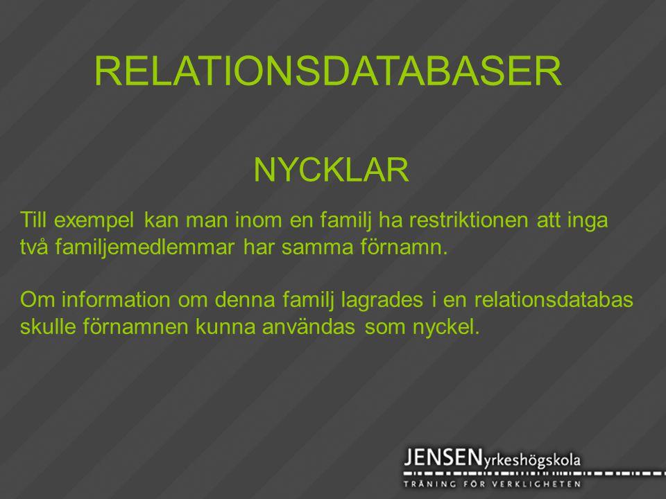 RELATIONSDATABASER NYCKLAR Till exempel kan man inom en familj ha restriktionen att inga två familjemedlemmar har samma förnamn. Om information om den