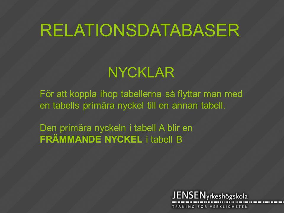 RELATIONSDATABASER NYCKLAR För att koppla ihop tabellerna så flyttar man med en tabells primära nyckel till en annan tabell. Den primära nyckeln i tab
