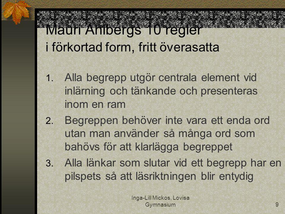 Inga-Lill Mickos, Lovisa Gymnasium9 Mauri Åhlbergs 10 regler i förkortad form, fritt överasatta 1.