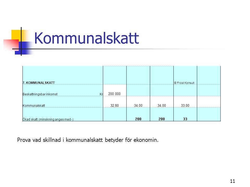11 Kommunalskatt Prova vad skillnad i kommunalskatt betyder för ekonomin. 7. KOMMUNALSKATT © Frost Konsult Beskattningsbar inkomstKr 200 000 Kommunals