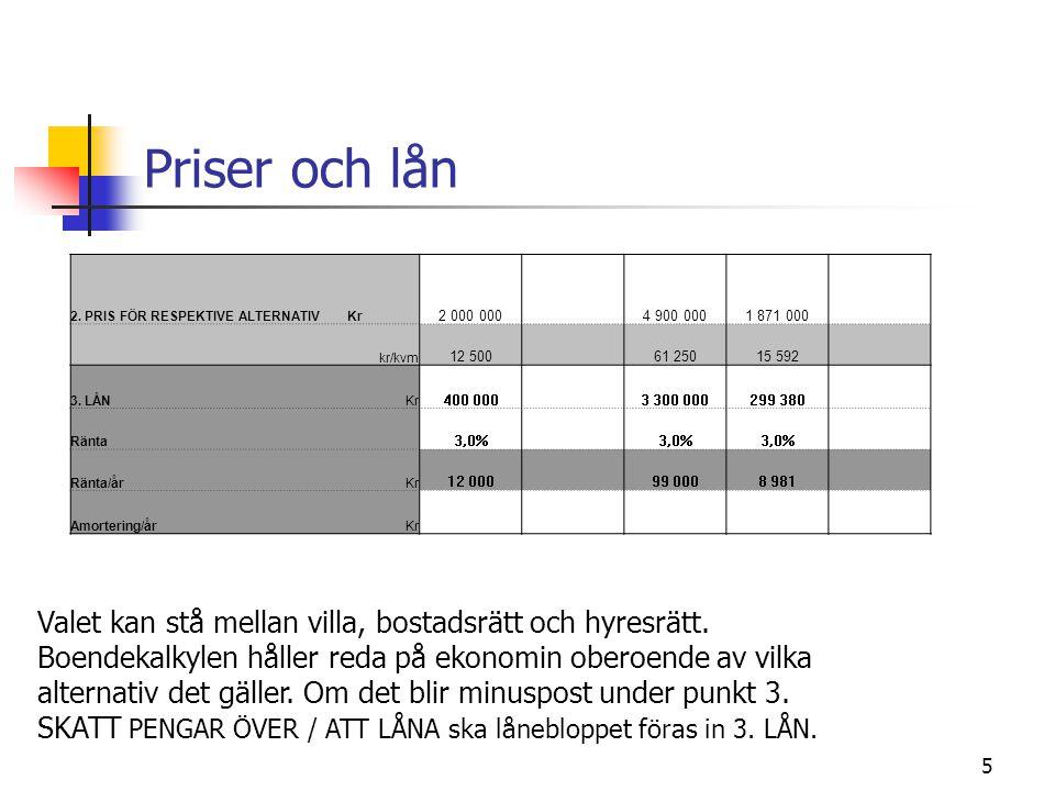 5 Priser och lån Valet kan stå mellan villa, bostadsrätt och hyresrätt. Boendekalkylen håller reda på ekonomin oberoende av vilka alternativ det gälle