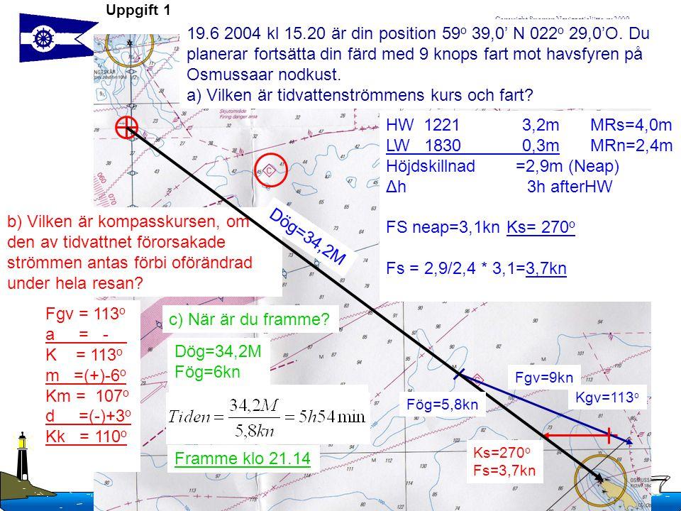 Copyright Suomen Navigaatioliitto ry 2009 Uppgift 1 19.6 2004 kl 15.20 är din position 59 o 39,0' N 022 o 29,0'O. Du planerar fortsätta din färd med 9