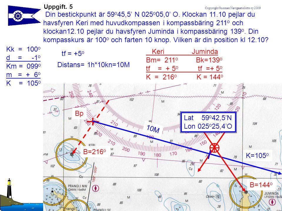 Copyright Suomen Navigaatioliitto ry 2009 Uppgift. 5 Din bestickpunkt är 59 o 45,5' N 025 o 05,0' O. Klockan 11.10 pejlar du havsfyren Keri med huvudk