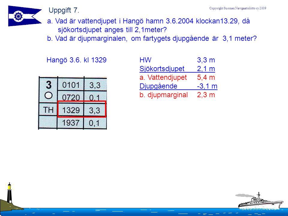 Copyright Suomen Navigaatioliitto ry 2009 a. Vad är vattendjupet i Hangö hamn 3.6.2004 klockan13.29, då sjökortsdjupet anges till 2,1meter? b. Vad är