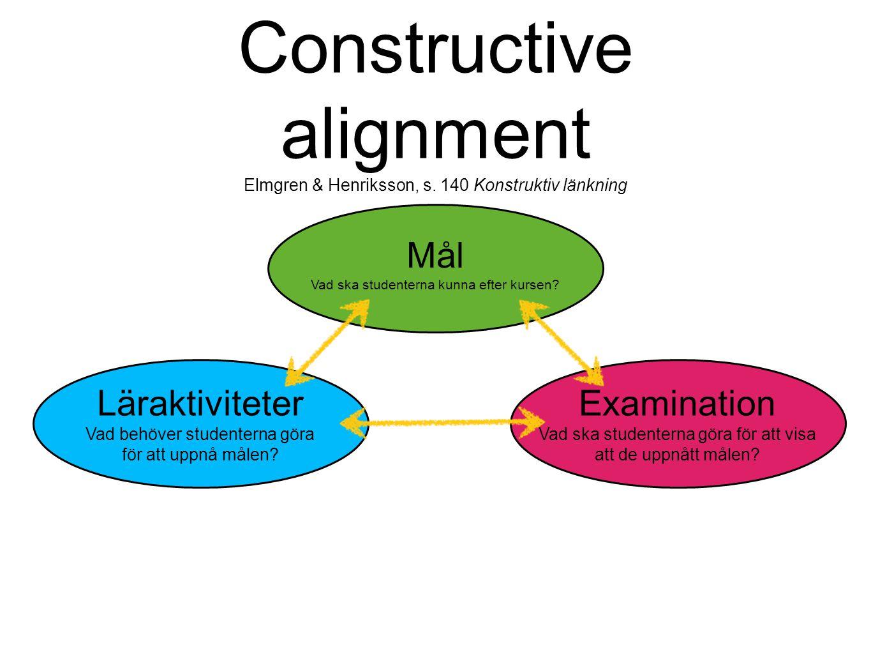 Constructive alignment Elmgren & Henriksson, s. 140 Konstruktiv länkning Mål Vad ska studenterna kunna efter kursen? Examination Vad ska studenterna g