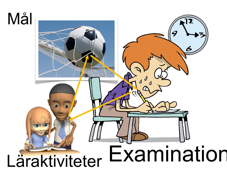 Mål Examination Läraktiviteter