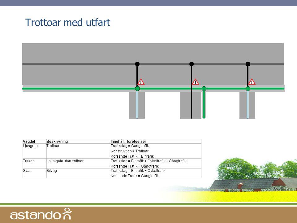 Trottoar med utfart VägdelBeskrivningInnehåll, företeelser LjusgrönTrottoarTrafikslag = Gångtrafik Konstruktion = Trottoar Korsande Trafik = Biltrafik