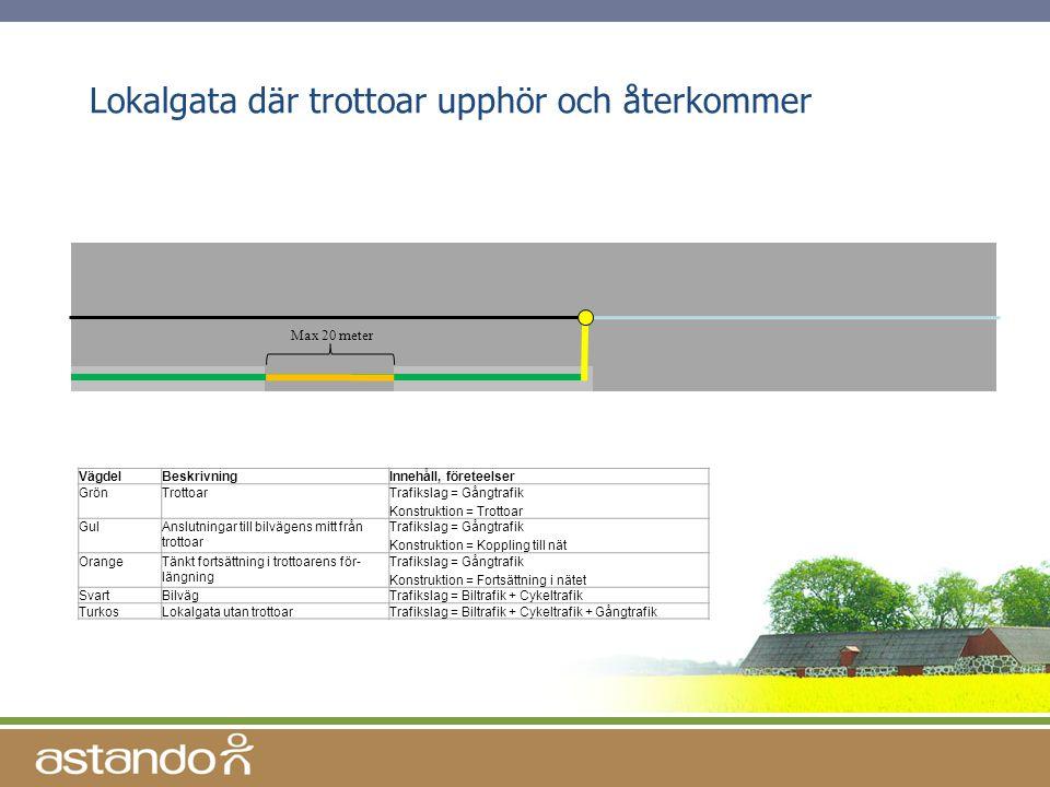 Lokalgata där trottoar upphör och återkommer Max 20 meter VägdelBeskrivningInnehåll, företeelser GrönTrottoarTrafikslag = Gångtrafik Konstruktion = Tr