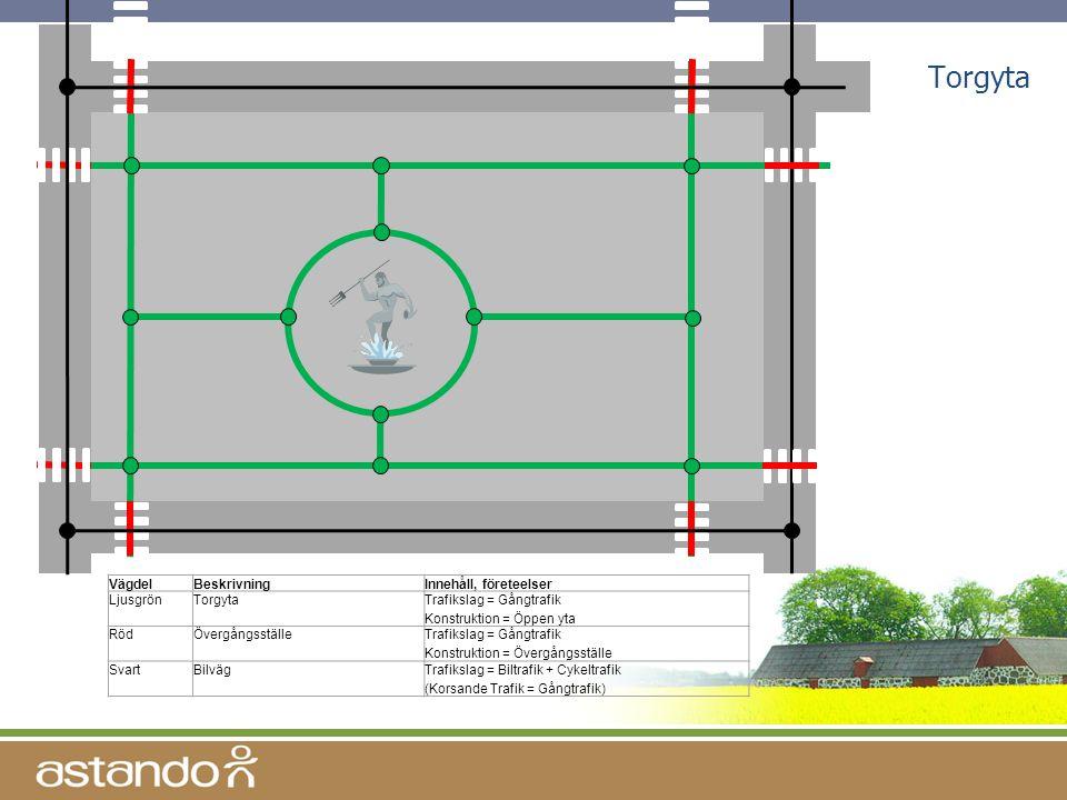 Torgyta VägdelBeskrivningInnehåll, företeelser LjusgrönTorgytaTrafikslag = Gångtrafik Konstruktion = Öppen yta RödÖvergångsställeTrafikslag = Gångtraf