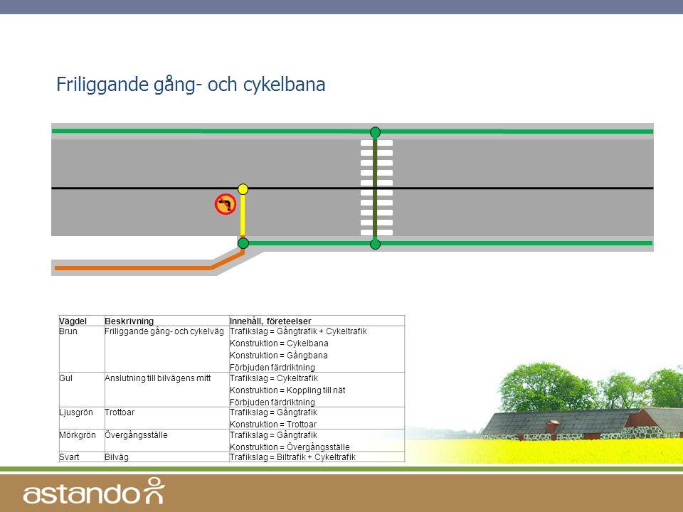 Friliggande gång- och cykelbana VägdelBeskrivningInnehåll, företeelser BrunFriliggande gång- och cykelvägTrafikslag = Gångtrafik + Cykeltrafik Konstru