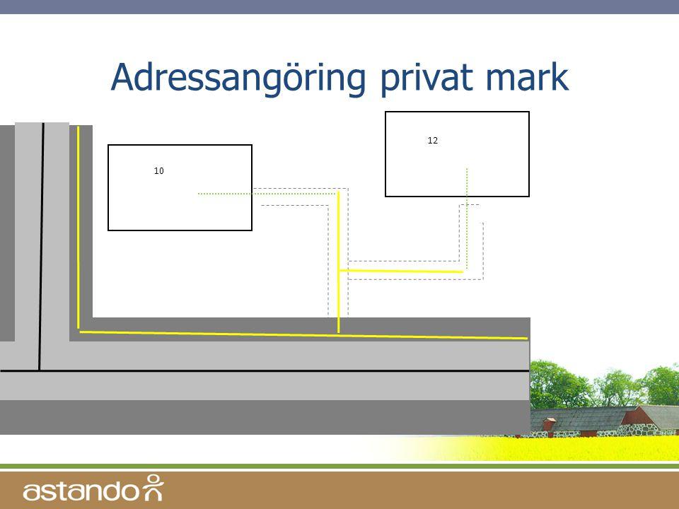 Adressangöring privat mark 10 12