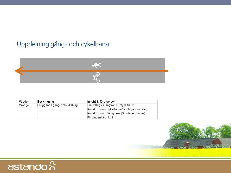 Uppdelning gång- och cykelbana VägdelBeskrivningInnehåll, företeelser OrangeFriliggande gång- och cykelvägTrafikslag = Gångtrafik + Cykeltrafik Konstr