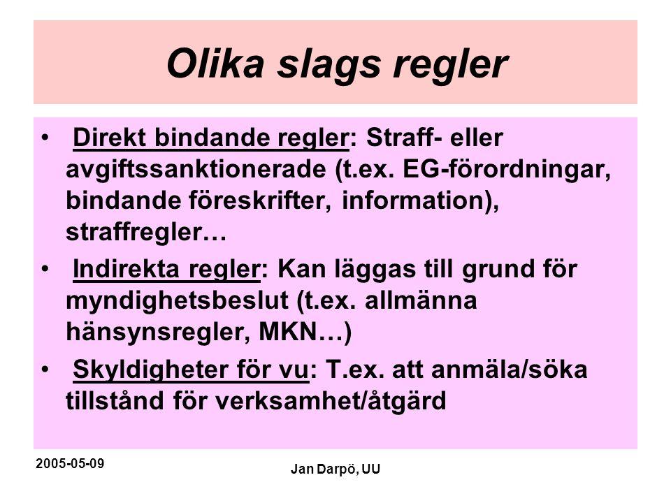 2005-05-09 Jan Darpö, UU Olika slags regler • Direkt bindande regler: Straff- eller avgiftssanktionerade (t.ex. EG-förordningar, bindande föreskrifte