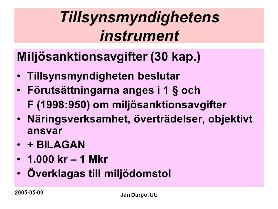 2005-05-09 Jan Darpö, UU Tillsynsmyndighetens instrument Miljösanktionsavgifter (30 kap.) •Tillsynsmyndigheten beslutar •Förutsättningarna anges i 1 §