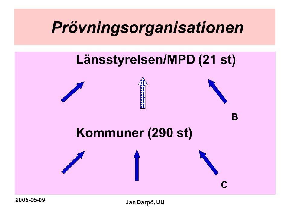 2005-05-09 Jan Darpö, UU Prövningsorganisationen Länsstyrelsen/MPD (21 st) B Kommuner (290 st) C
