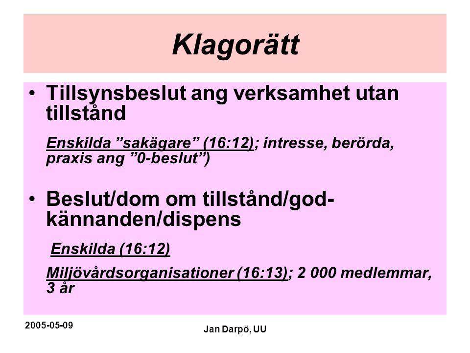 """2005-05-09 Jan Darpö, UU Klagorätt •Tillsynsbeslut ang verksamhet utan tillstånd Enskilda """"sakägare"""" (16:12); intresse, berörda, praxis ang """"0-beslut"""""""