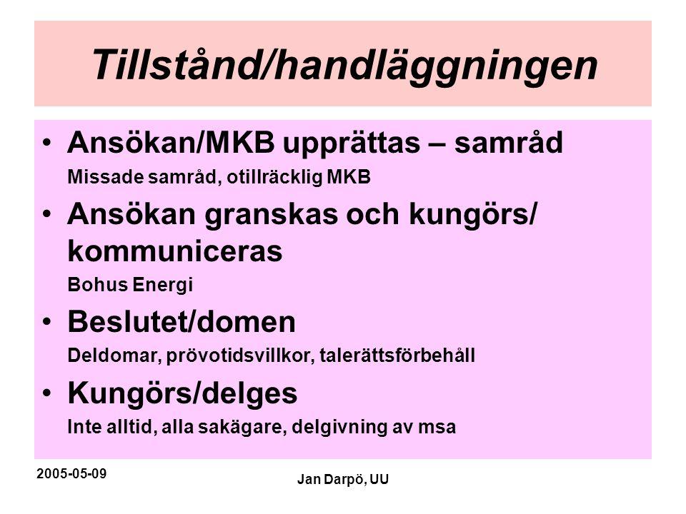 2005-05-09 Jan Darpö, UU Tillstånd/handläggningen •Ansökan/MKB upprättas – samråd Missade samråd, otillräcklig MKB •Ansökan granskas och kungörs/ komm