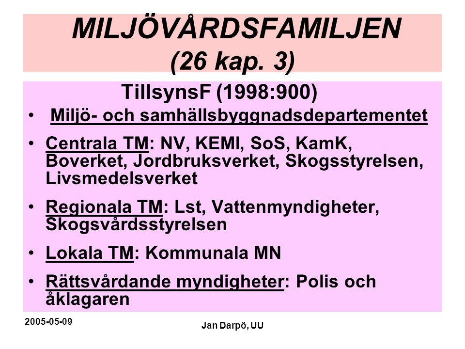 2005-05-09 Jan Darpö, UU MILJÖVÅRDSFAMILJEN (26 kap. 3) TillsynsF (1998:900) • Miljö- och samhällsbyggnadsdepartementet •Centrala TM: NV, KEMI, SoS,