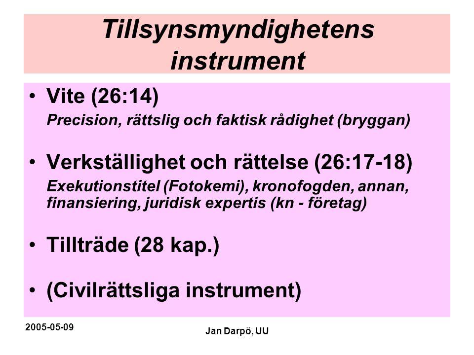 2005-05-09 Jan Darpö, UU Tillsynsmyndighetens instrument •Vite (26:14) Precision, rättslig och faktisk rådighet (bryggan) •Verkställighet och rättelse