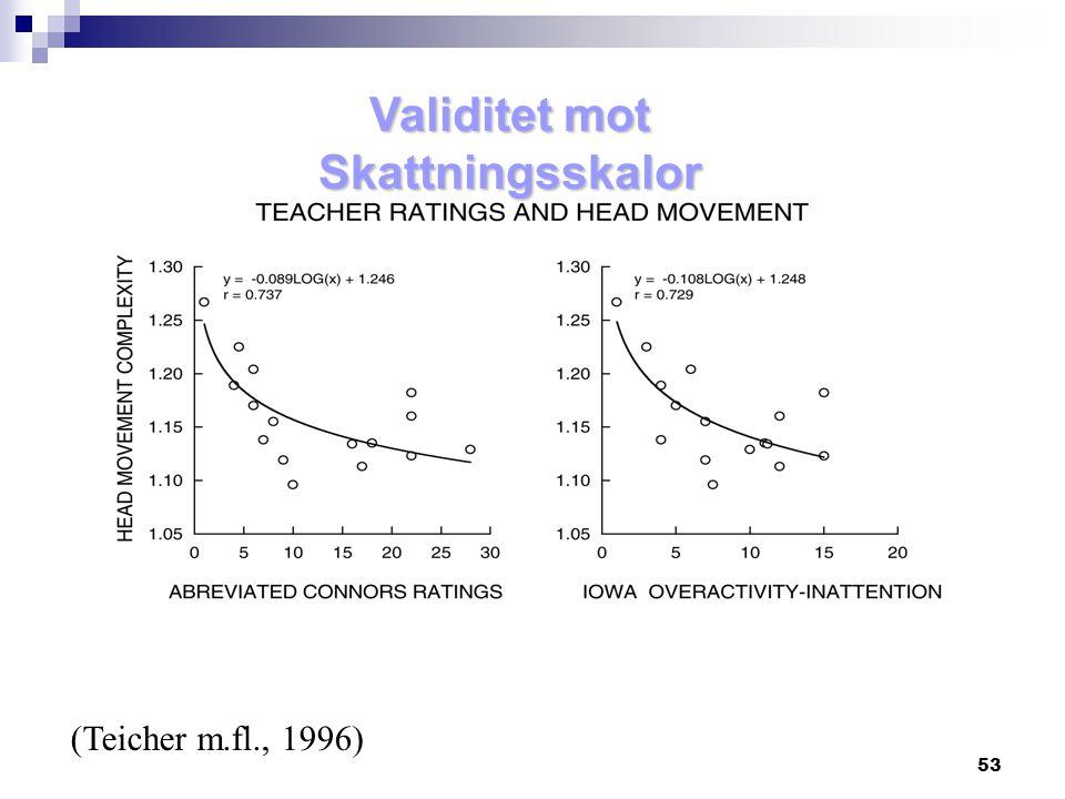 53 Validitet mot Skattningsskalor (Teicher m.fl., 1996)