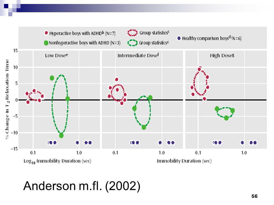 56 Anderson m.fl. (2002)
