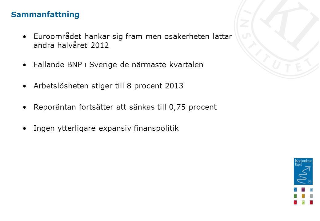 Sammanfattning •Euroområdet hankar sig fram men osäkerheten lättar andra halvåret 2012 •Fallande BNP i Sverige de närmaste kvartalen •Arbetslösheten stiger till 8 procent 2013 •Reporäntan fortsätter att sänkas till 0,75 procent •Ingen ytterligare expansiv finanspolitik