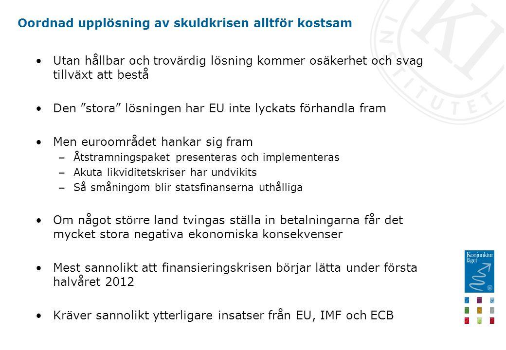 Oordnad upplösning av skuldkrisen alltför kostsam •Utan hållbar och trovärdig lösning kommer osäkerhet och svag tillväxt att bestå •Den stora lösningen har EU inte lyckats förhandla fram •Men euroområdet hankar sig fram – Åtstramningspaket presenteras och implementeras – Akuta likviditetskriser har undvikits – Så småningom blir statsfinanserna uthålliga •Om något större land tvingas ställa in betalningarna får det mycket stora negativa ekonomiska konsekvenser •Mest sannolikt att finansieringskrisen börjar lätta under första halvåret 2012 •Kräver sannolikt ytterligare insatser från EU, IMF och ECB