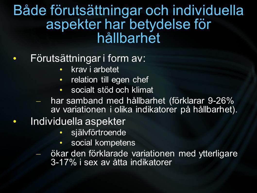 Både förutsättningar och individuella aspekter har betydelse för hållbarhet • Förutsättningar i form av: • krav i arbetet • relation till egen chef • socialt stöd och klimat – har samband med hållbarhet (förklarar 9-26% av variationen i olika indikatorer på hållbarhet).