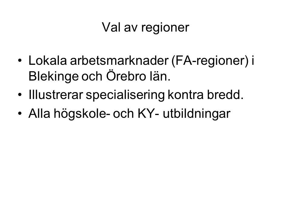 Val av regioner •Lokala arbetsmarknader (FA-regioner) i Blekinge och Örebro län.