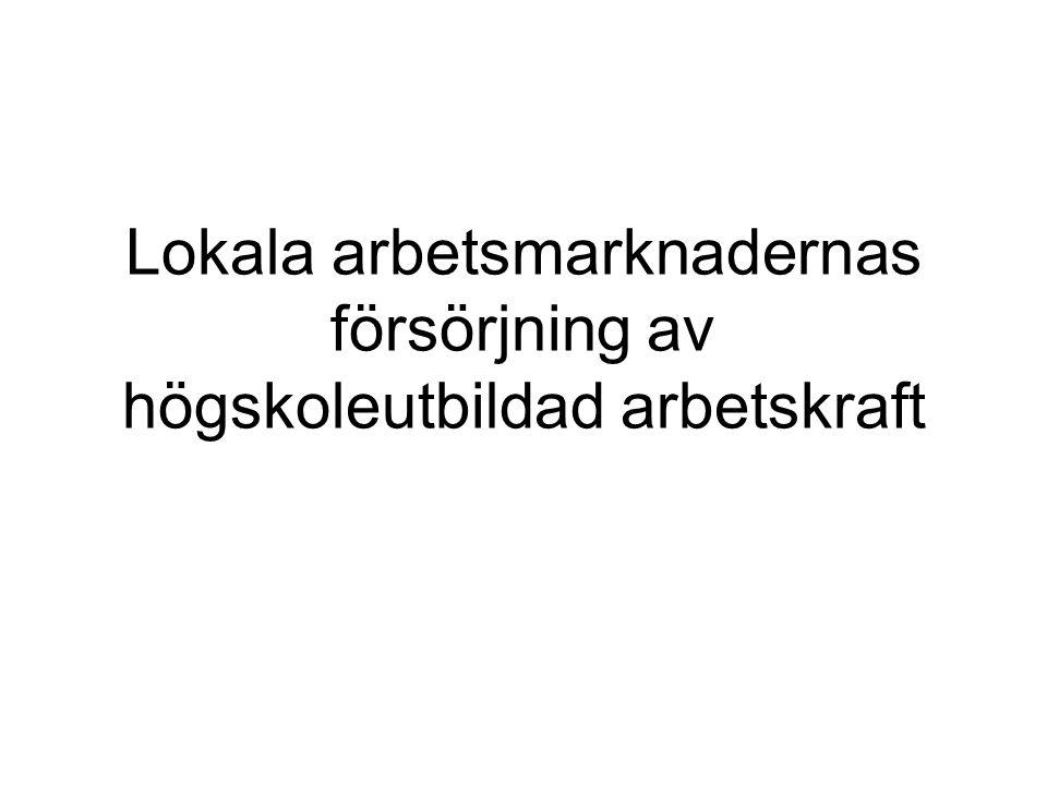 Överrepresenterade yrken (SSYK4) inom Kristanstad FA år 2006.