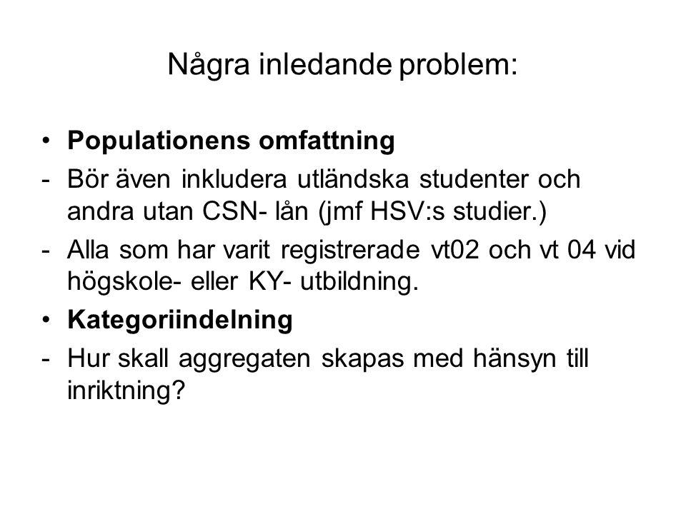 Några inledande problem: •Populationens omfattning -Bör även inkludera utländska studenter och andra utan CSN- lån (jmf HSV:s studier.) -Alla som har varit registrerade vt02 och vt 04 vid högskole- eller KY- utbildning.